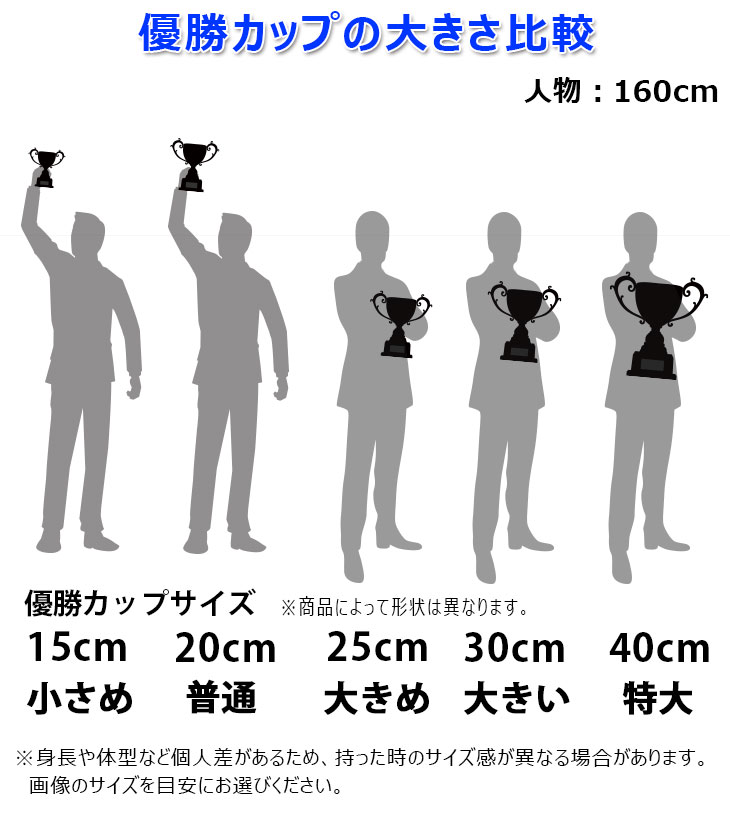 人物イラストが手にしている優勝カップは、小〜特大まで5つのサイズがある。